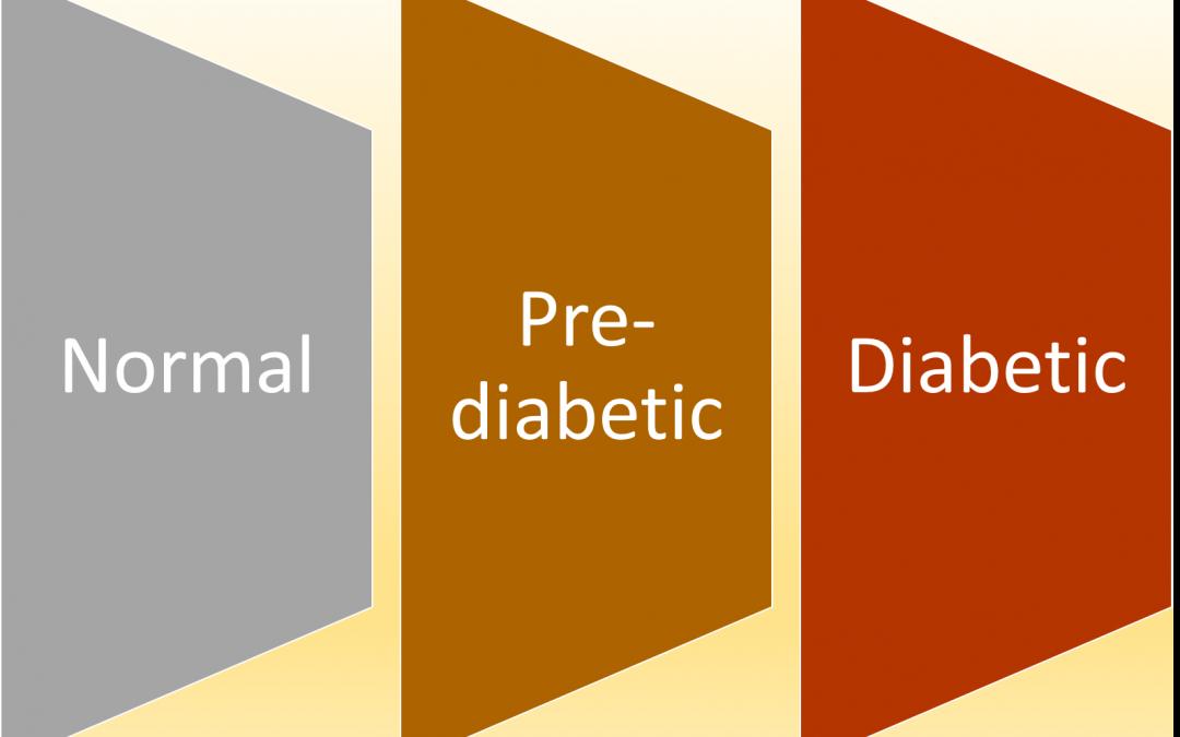 Do You Know About Prediabetes?