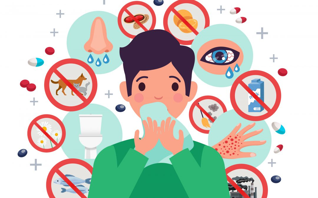 KNOW ABOUT ALLERGIES