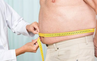 Obesity prevention for adults